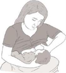 Cross-cradle for breastfeeding | Cleveland Clinic