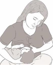 CLutch or football position for breastfeeding | Cleveland Clinic