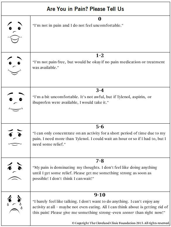 Illustration showing pain scale | Cleveland Clinic